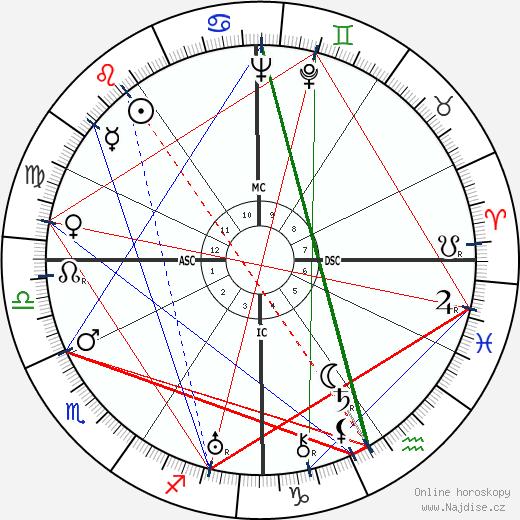 Ralph Bunche wikipedie wiki 2019, 2020 horoskop