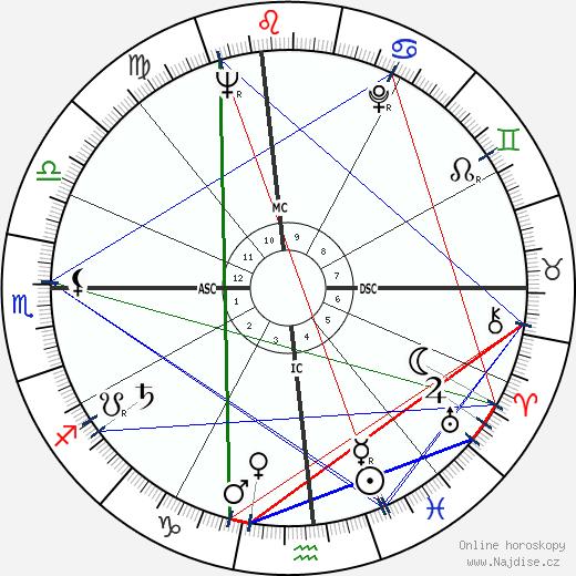 Ralph Lee Earnhardt wikipedie wiki 2018, 2019 horoskop