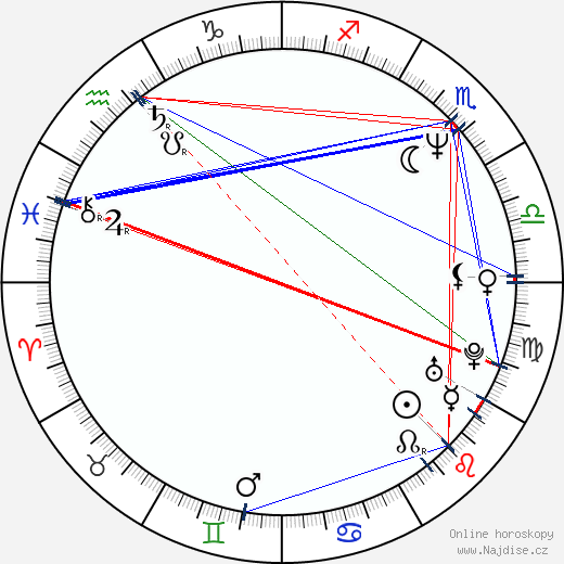 Ralph Rieckermann wikipedie wiki 2019, 2020 horoskop