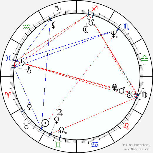 Ralph Saenz wikipedie wiki 2018, 2019 horoskop