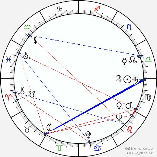 Ralph Tabakin wikipedie wiki 2019, 2020 horoskop