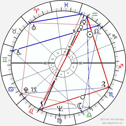 Ramalho Eanes wikipedie wiki 2018, 2019 horoskop