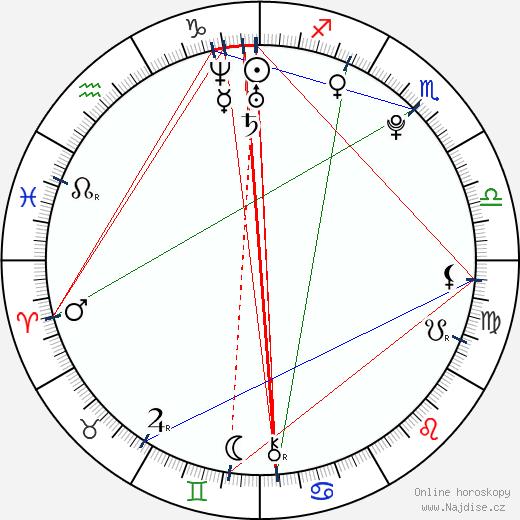 Ramiro Torres wikipedie wiki 2018, 2019 horoskop