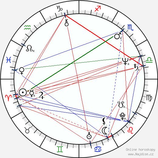 Ramo Nakajima wikipedie wiki 2018, 2019 horoskop