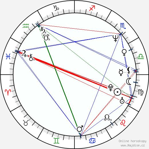 Ramón Ibarra wikipedie wiki 2017, 2018 horoskop
