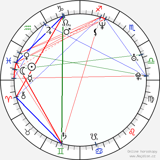 Ramzi Abed wikipedie wiki 2018, 2019 horoskop