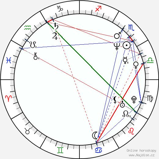 Randy Jackson wikipedie wiki 2019, 2020 horoskop