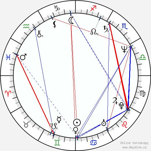 Randy Jackson wikipedie wiki 2018, 2019 horoskop