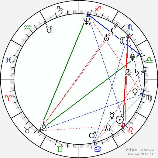 Randy Wayne wikipedie wiki 2020, 2021 horoskop