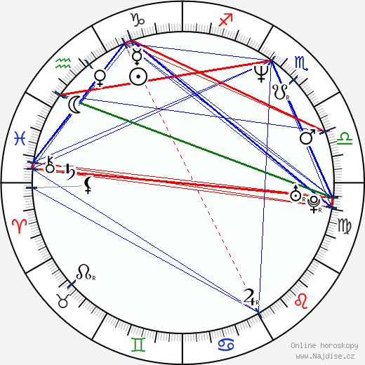 Ranvir Shorey wikipedie wiki 2017, 2018 horoskop