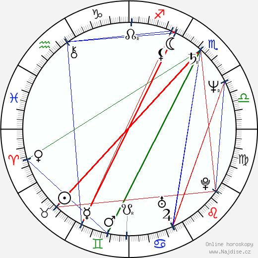 Raoul Trujillo wikipedie wiki 2017, 2018 horoskop