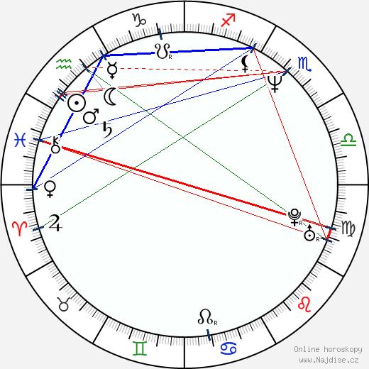Raphael Sbarge wikipedie wiki 2020, 2021 horoskop