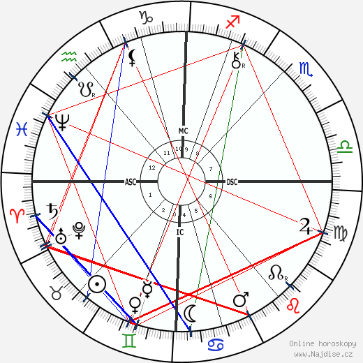 Raphael VI wikipedie wiki 2018, 2019 horoskop