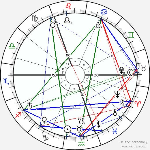 Rasputin wikipedie wiki 2018, 2019 horoskop