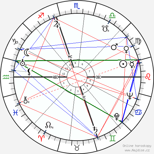 Rathvon McClure Tompkins wikipedie wiki 2020, 2021 horoskop