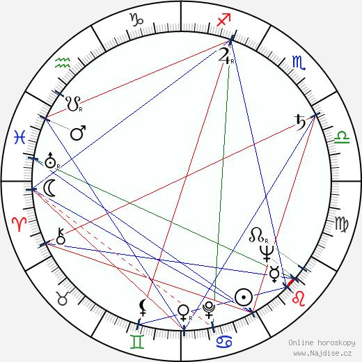 Rauni Ikäheimo wikipedie wiki 2018, 2019 horoskop