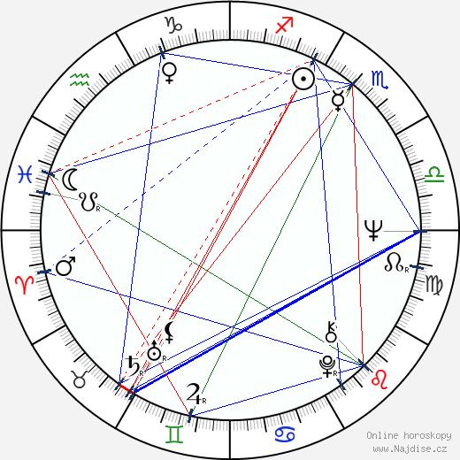 Rauni Jakobsson wikipedie wiki 2018, 2019 horoskop