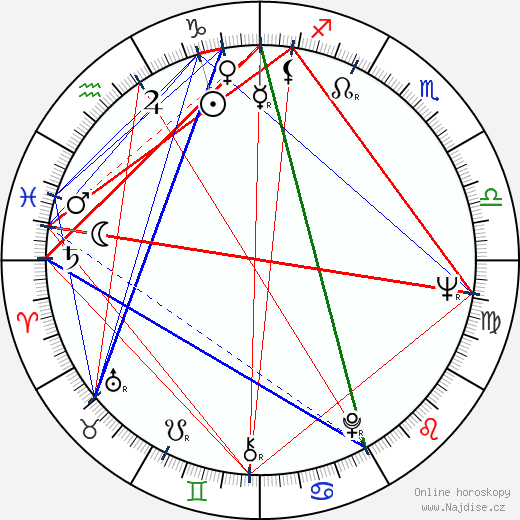 Rauno Aaltonen wikipedie wiki 2019, 2020 horoskop