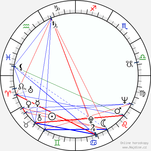 Ray Adams wikipedie wiki 2018, 2019 horoskop