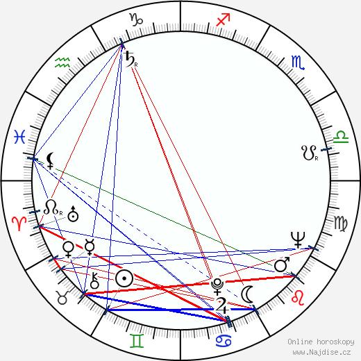 Ray Adams wikipedie wiki 2019, 2020 horoskop