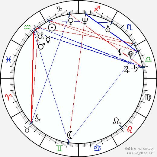 Ray J wikipedie wiki 2019, 2020 horoskop