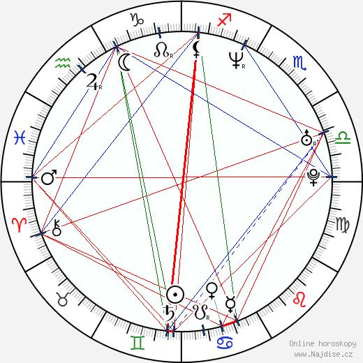 Ray LaMontagne wikipedie wiki 2019, 2020 horoskop