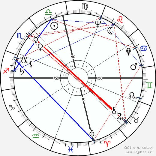 Ray Stricklyn wikipedie wiki 2020, 2021 horoskop