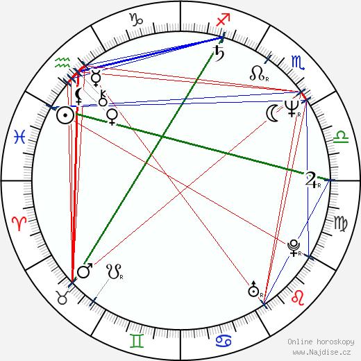Ray Winstone wikipedie wiki 2020, 2021 horoskop