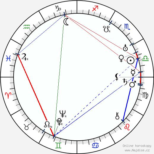 Raymond Bernard wikipedie wiki 2018, 2019 horoskop