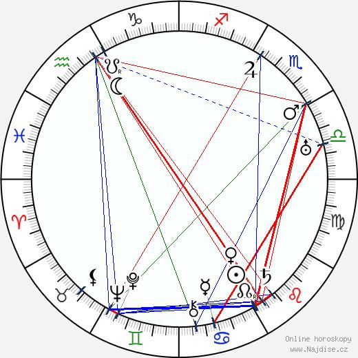 Raymond Chandler wikipedie wiki 2019, 2020 horoskop