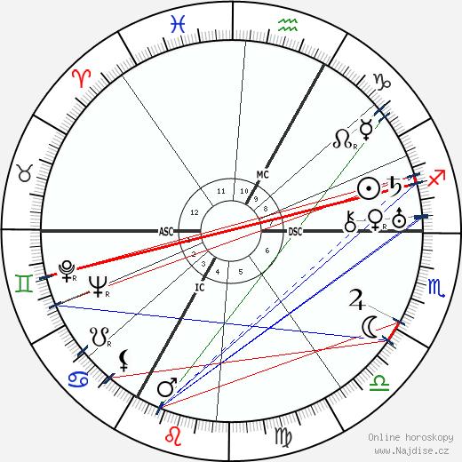 Raymond Cordy wikipedie wiki 2018, 2019 horoskop