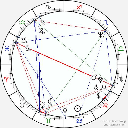 Raymond Cruz wikipedie wiki 2018, 2019 horoskop
