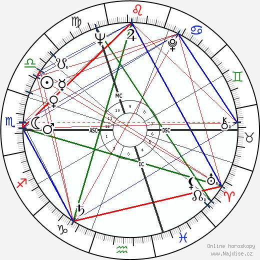 Raymond Kopa wikipedie wiki 2018, 2019 horoskop