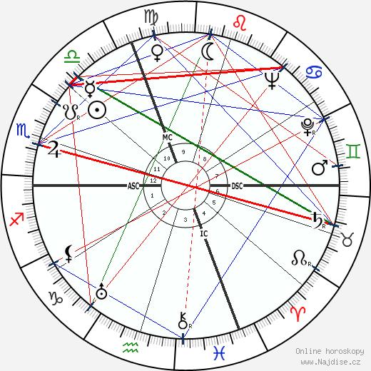 Raymond Latarjet wikipedie wiki 2017, 2018 horoskop
