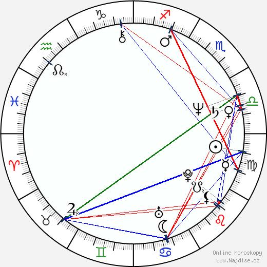 Raymond O'Connor wikipedie wiki 2018, 2019 horoskop