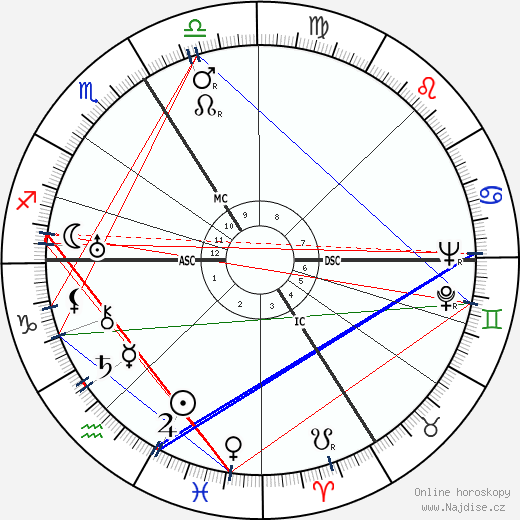 Raymond Queneau wikipedie wiki 2019, 2020 horoskop