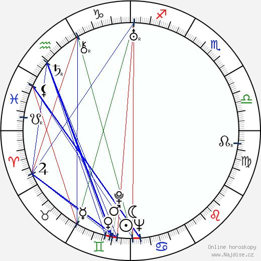 Raymond Rouleau wikipedie wiki 2019, 2020 horoskop