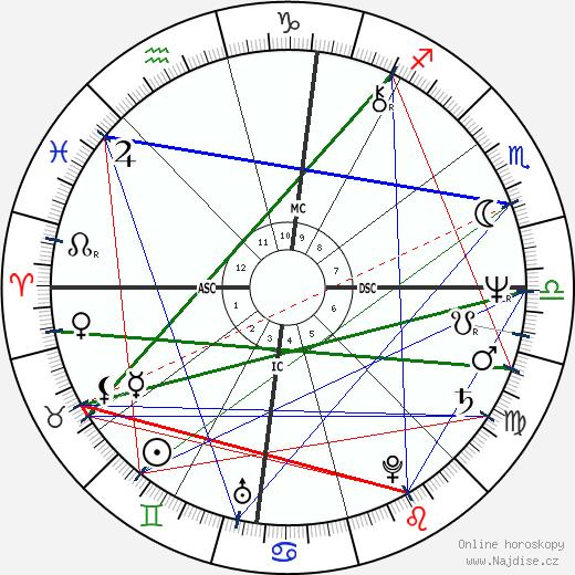 Rebbie Jackson wikipedie wiki 2018, 2019 horoskop