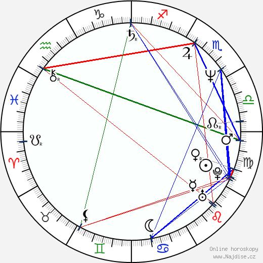 Rebecca De Mornay wikipedie wiki 2018, 2019 horoskop