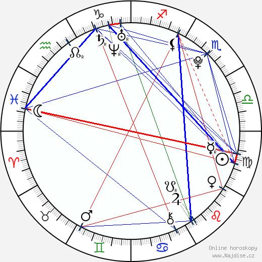 Rebecca Forsythe wikipedie wiki 2019, 2020 horoskop