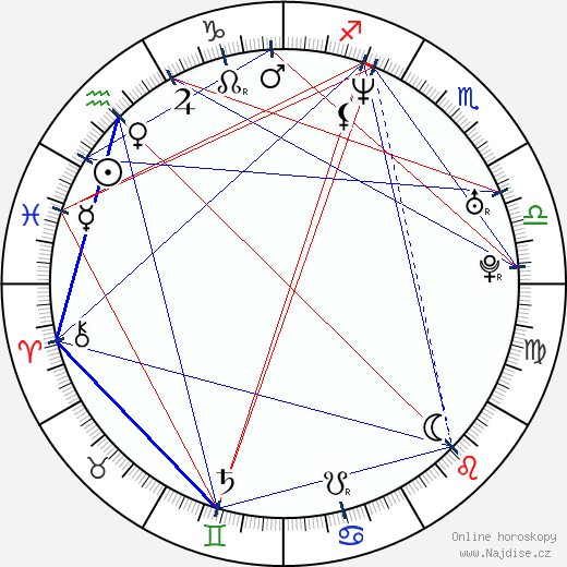 Rebecca Lord wikipedie wiki 2018, 2019 horoskop