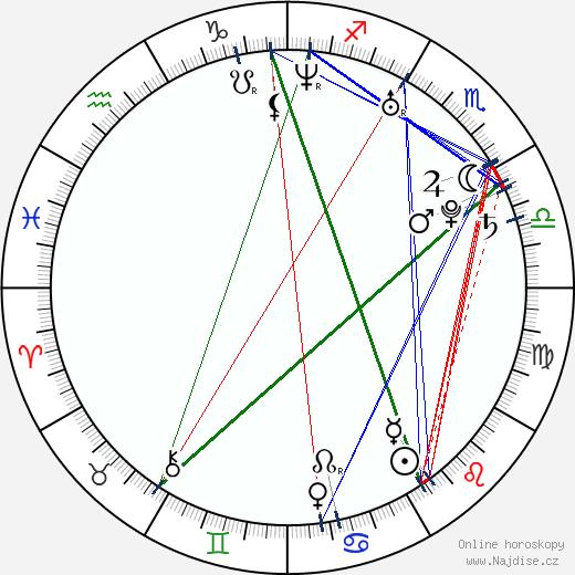 Rebecca Zadig wikipedie wiki 2018, 2019 horoskop