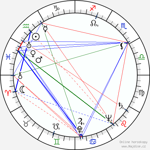 Red Buttons wikipedie wiki 2019, 2020 horoskop