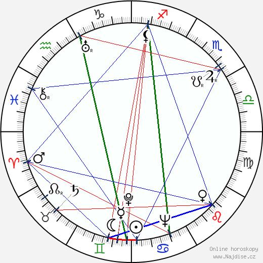 Reed Hadley wikipedie wiki 2018, 2019 horoskop