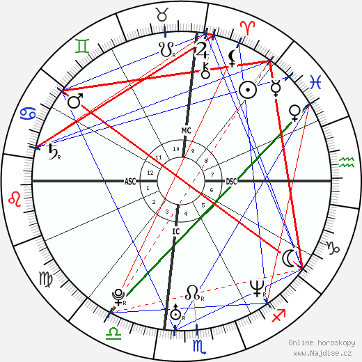 Reese Witherspoon wikipedie wiki 2018, 2019 horoskop