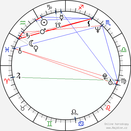 Refet Abazi wikipedie wiki 2017, 2018 horoskop