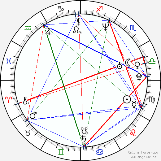 Reggie Geary wikipedie wiki 2019, 2020 horoskop