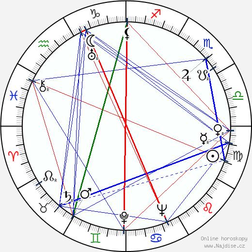 Reggie Nalder wikipedie wiki 2017, 2018 horoskop