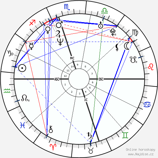 Regina King wikipedie wiki 2019, 2020 horoskop