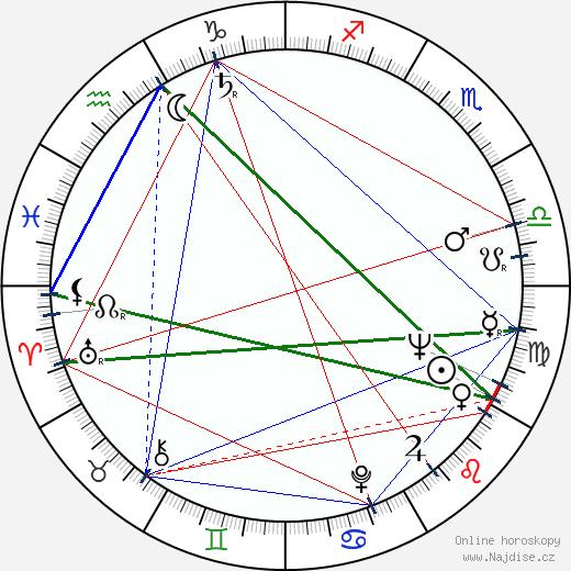 Regis Philbin wikipedie wiki 2020, 2021 horoskop